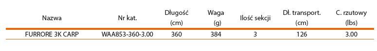 MIKADO Kaprový prút FURRORE 3K CARP 3.60m/3Lbs (3diel) 1+1 - AKCIA!