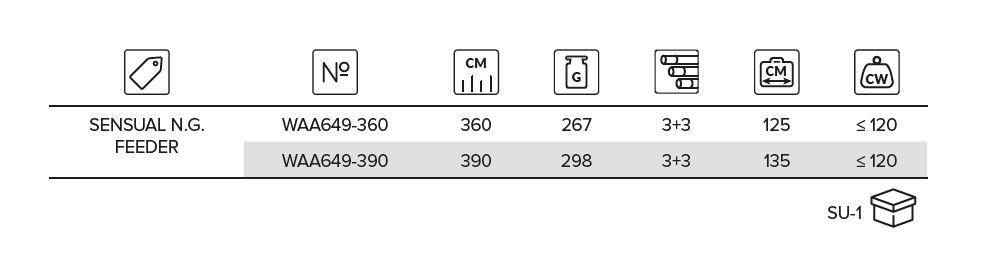 MIKADO Feedrový prút SENSUAL N.G. FEEDER 120g (3+3)