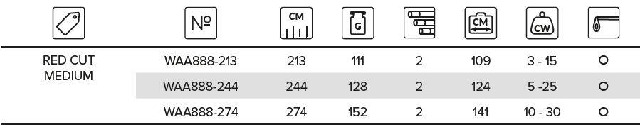 MIKADO Prívlačový prút RED CUT MEDIUM SPIN 213cm 3-15g (2 diel)