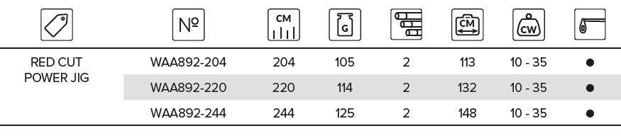 MIKADO Prívlačový prút RED CUT POWER JIG 220cm 10-35g (2 diel)