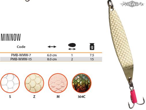 SPOON - MINNOW No 1 / 7.5 g / 6.0 cm - SILVER
